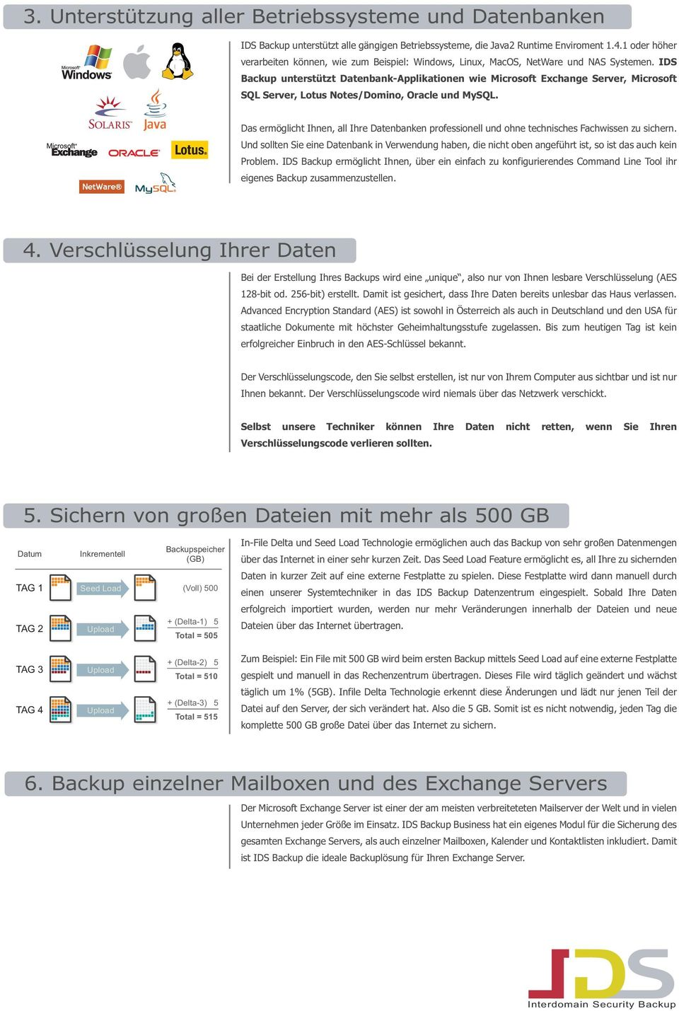IDS Backup unterstützt DatenbankApplikationen wie Microsoft Exchange Server, Microsoft SQL Server, Lotus Notes/Domino, Oracle und MySQL.