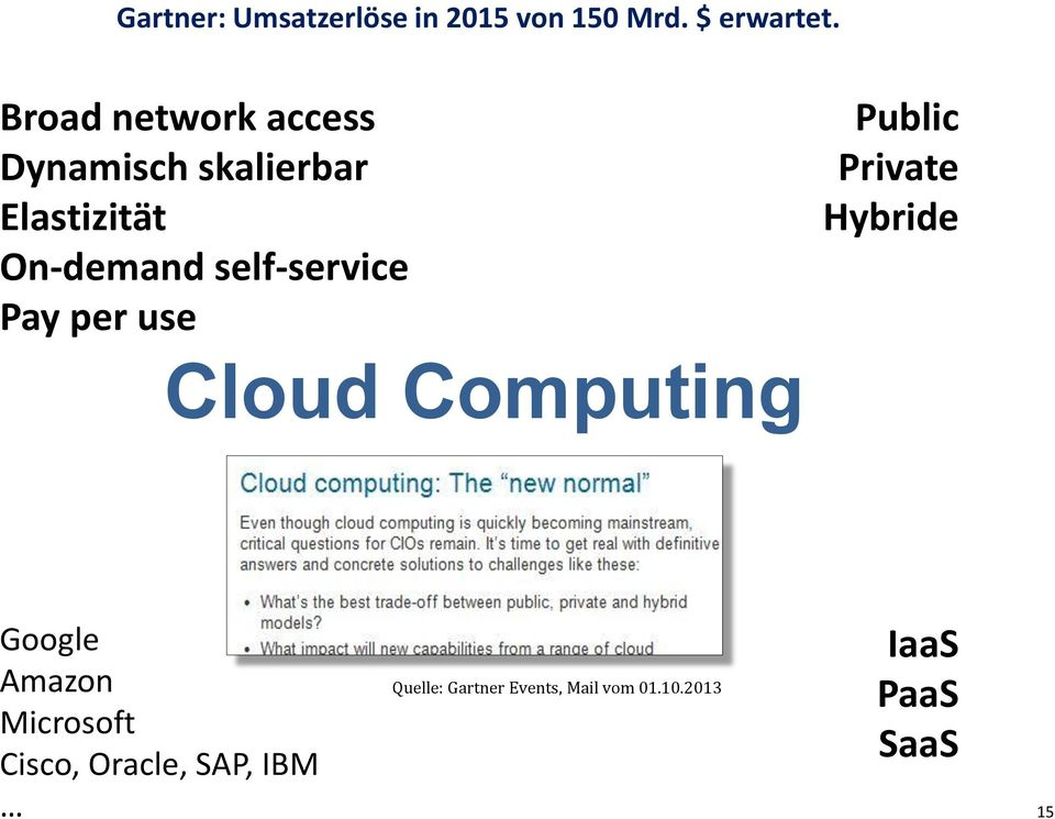 self-service Pay per use Public Private Hybride Cloud Computing Google