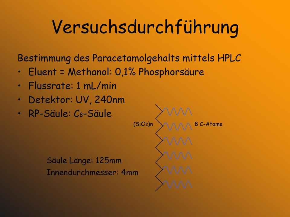 Flussrate: 1 ml/min Detektor: UV, 240nm RP-Säule: