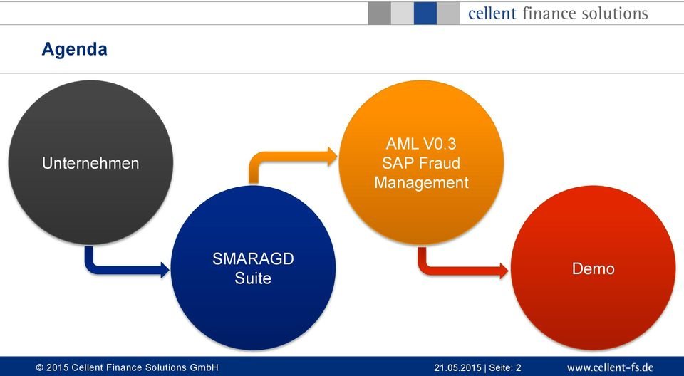 Suite Demo 2015 Cellent
