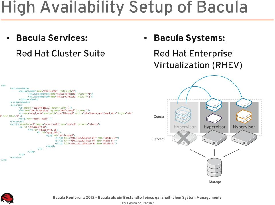 Cluster Suite Bacula Systems: