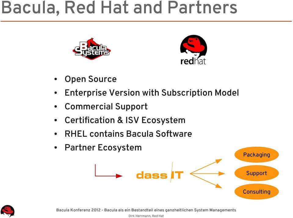 Certification & ISV Ecosystem RHEL contains Bacula