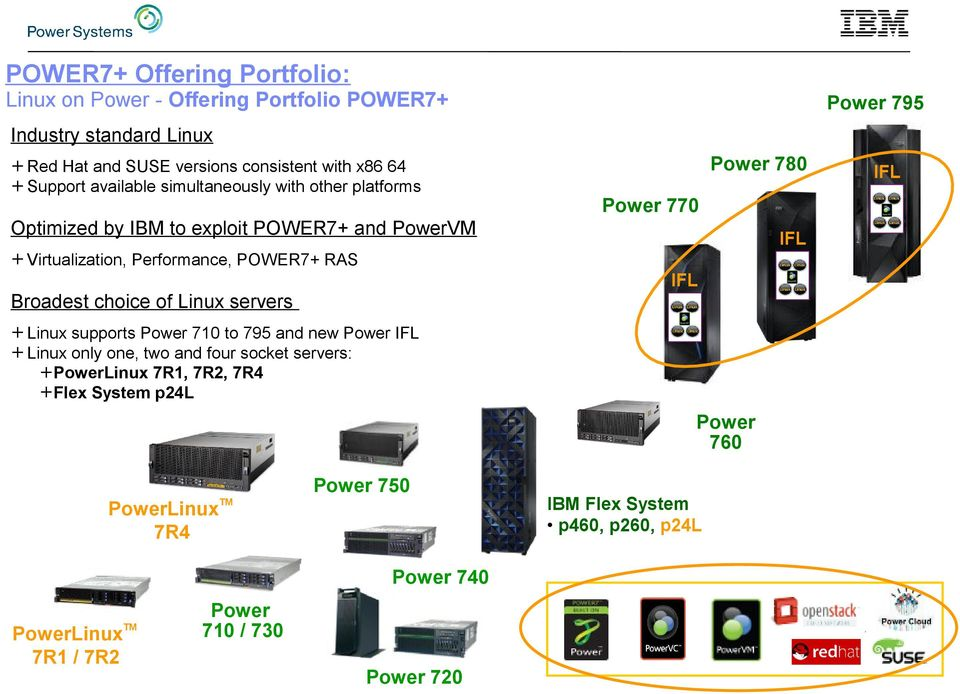 POWER7+ RAS IFL Broadest choice of Linux servers + Linux supports Power 710 to 795 and new Power IFL + Linux only one, two and four socket servers: +PowerLinux