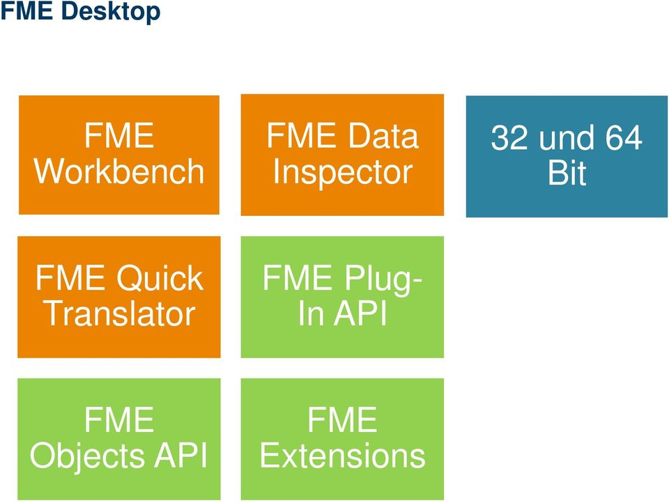 FME Quick Translator FME Plug-