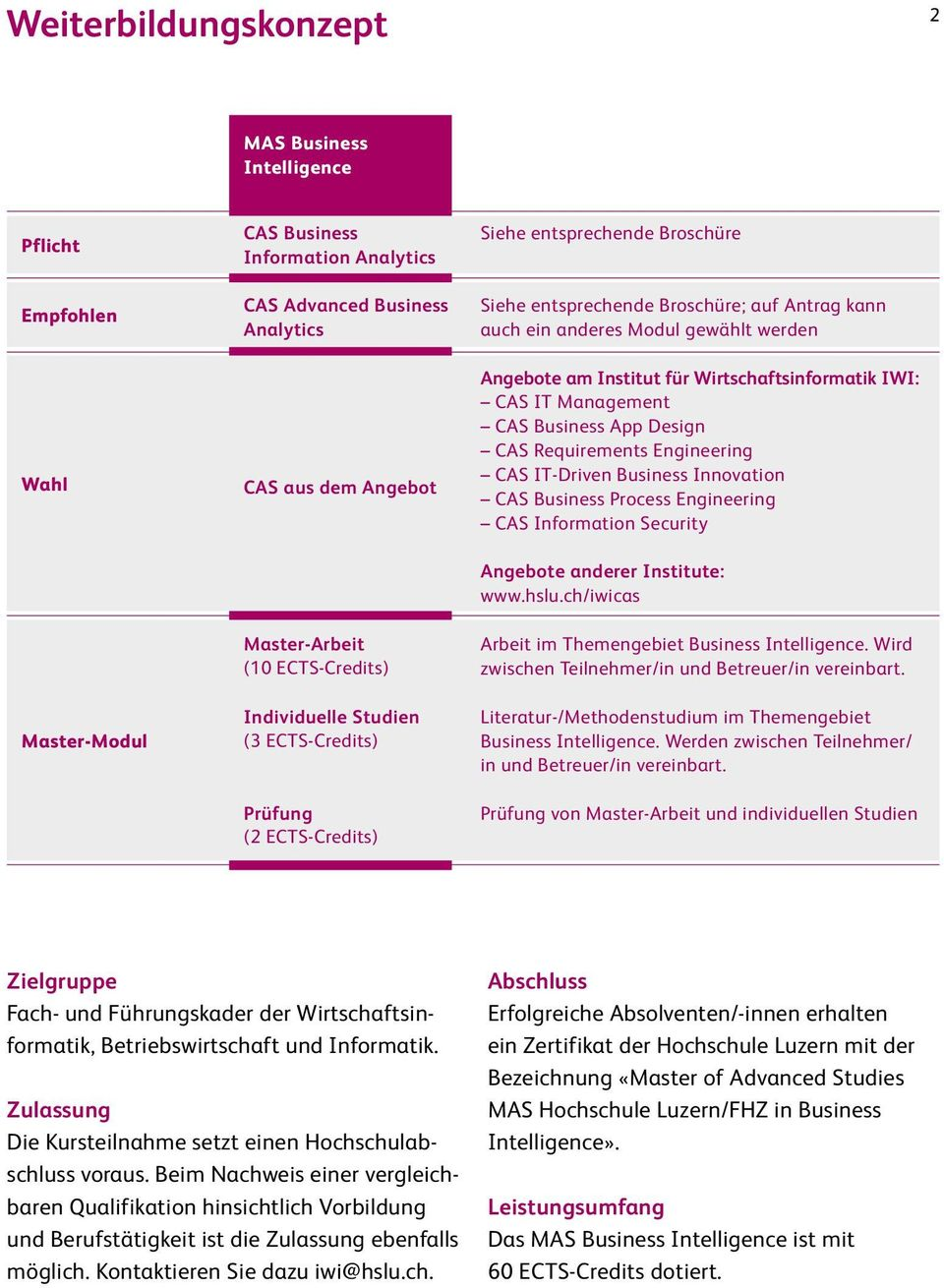 Angebote am Institut für Wirtschaftsinformatik IWI: CAS IT Management CAS Business App Design CAS Requirements Engineering CAS IT-Driven Business Innovation CAS Business Process Engineering CAS