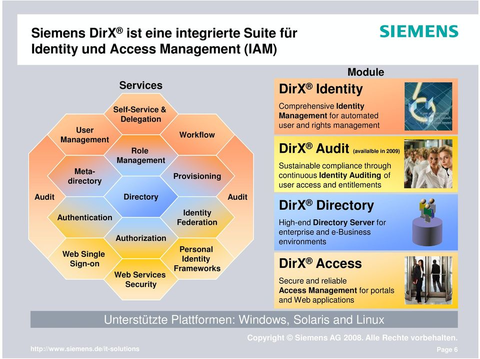 user and rights management DirX (availalble in 2009) Sustainable compliance through continuous Identity ing of user access and entitlements DirX Directory High-end Directory