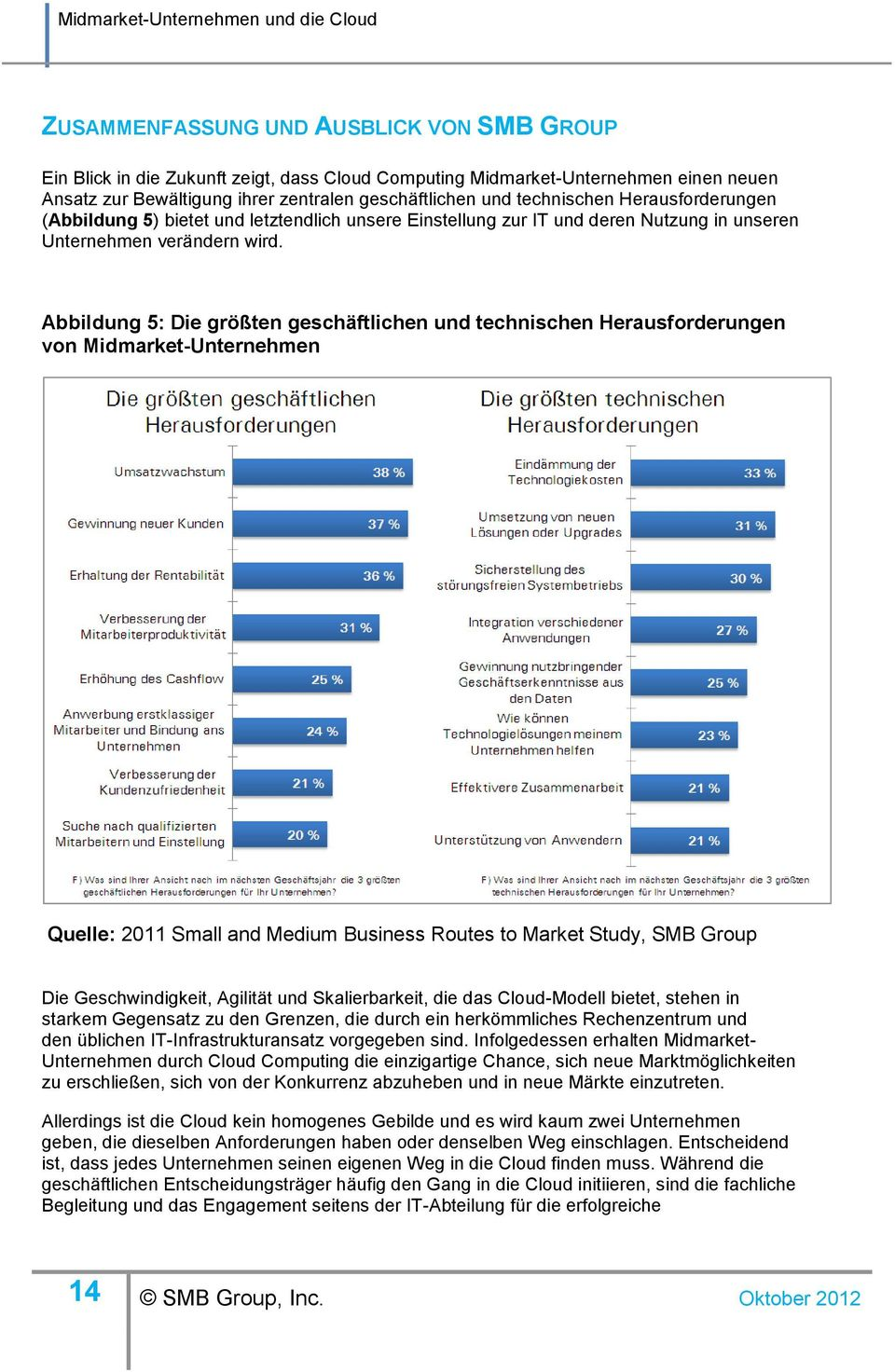 Abbildung 5: Die größten geschäftlichen und technischen Herausforderungen von Midmarket-Unternehmen Quelle: 2011 Small and Medium Business Routes to Market Study, SMB Group Die Geschwindigkeit,