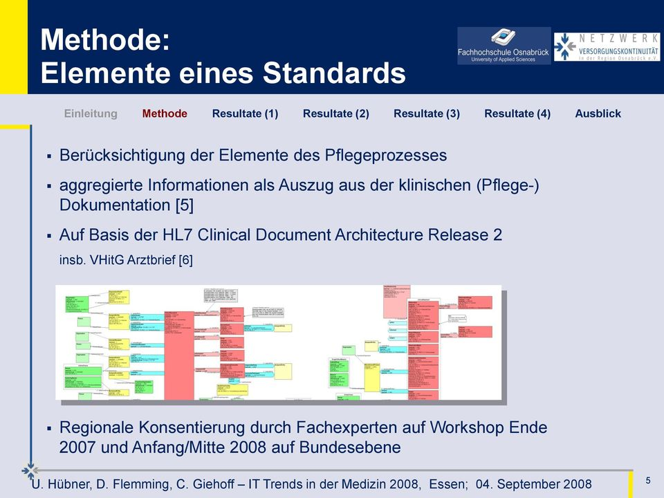 Basis der HL7 Clinical Document Architecture Release 2 insb.