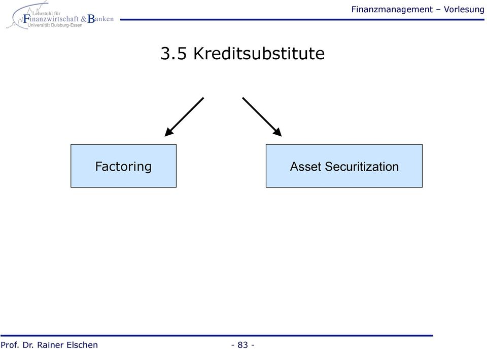 Securitization Prof.