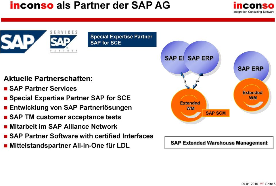 acceptance tests Mitarbeit im SAP Alliance Network SAP Partner Software with certified Interfaces