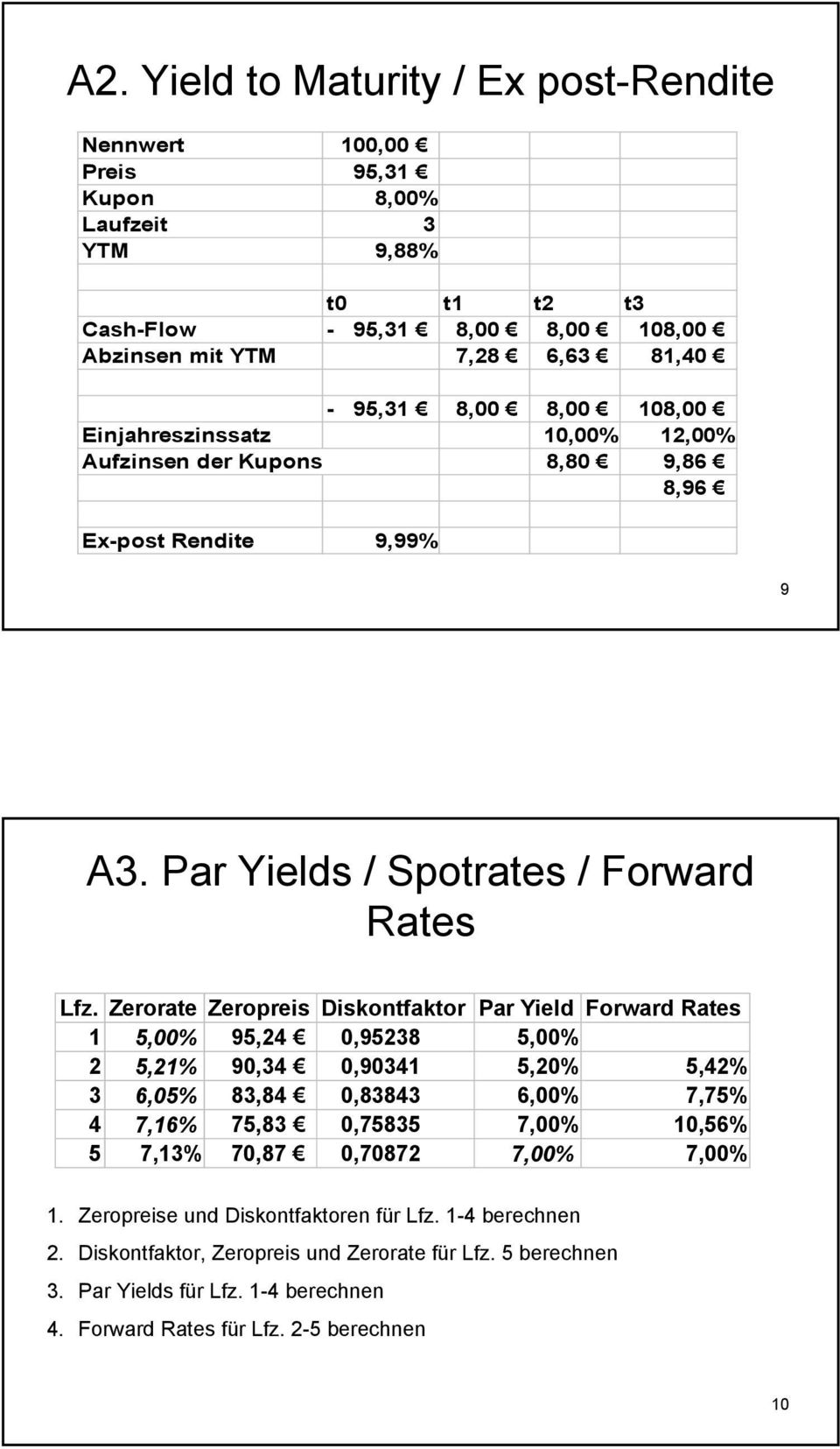 Zerorate Zeropreis Diskotaktor Par Yield Forward Rates 5,00% 95,4 0,958 5,00% 5,% 90,4 0,904 5,0% 5,4% 6,05% 8,84 0,884 6,00% 7,75% 4 7,6% 75,8 0,7585 7,00% 0,56% 5