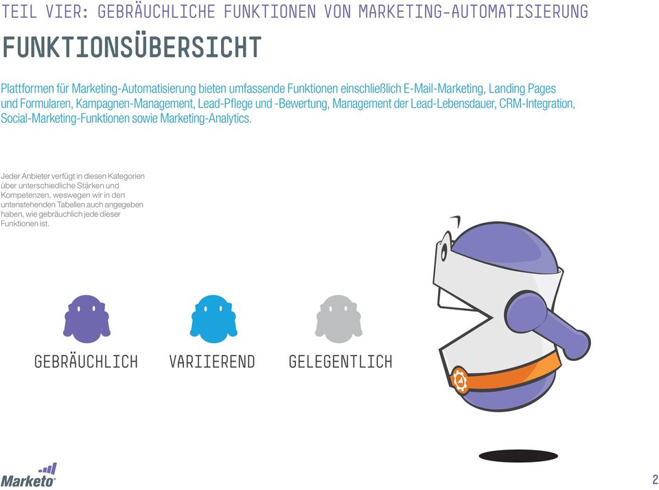 CRM-Integration, Social-Marketing-Funktionen sowie Marketing-Analytics.