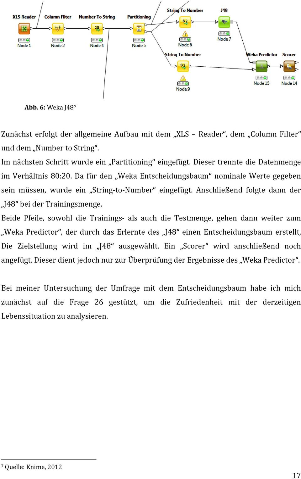 Groß Kritische Analysevorlage Ideen - Entry Level Resume Vorlagen ...