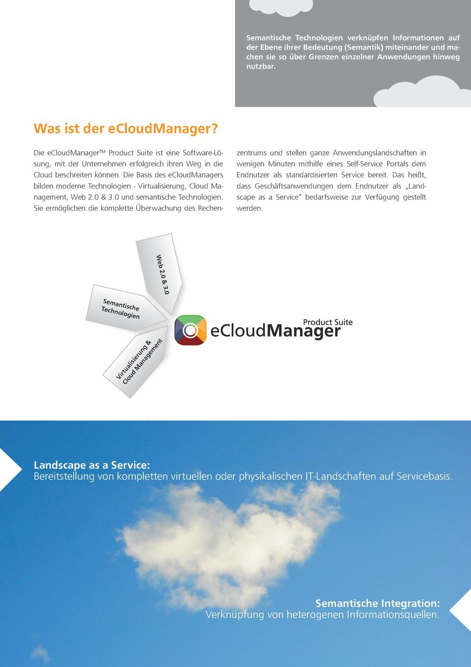 Die Basis des ecloudmanagers bilden moderne Technologien - Virtualisierung, Cloud Management, Web 2.0 & 3.0 und semantische Technologien.