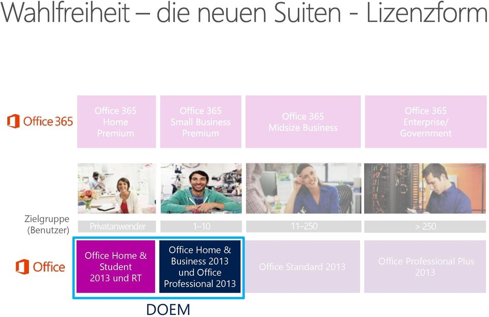 Home & Business 2013 und Office Professional 2013 Office