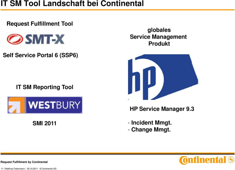 IT SM Reporting Tool HP Service Manager 9.