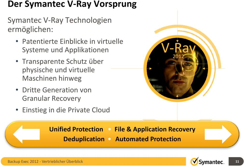 DritteGeneration von Granular Recovery Einstieg in die Private Cloud V-Ray 2012 Unified Protection