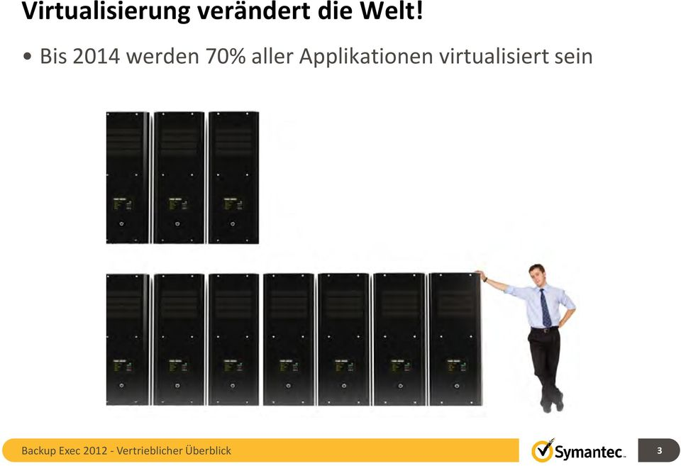 Applikationen virtualisiert sein