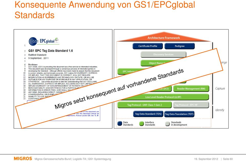 GS1/EPCglobal