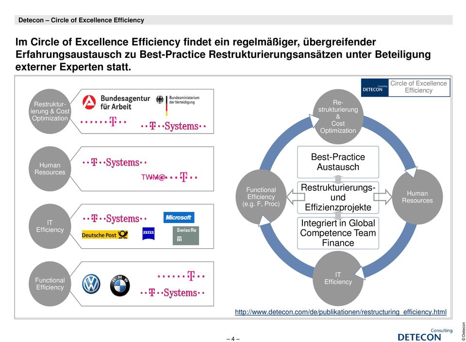 Circle of Excellence Efficiency Restrukturierung