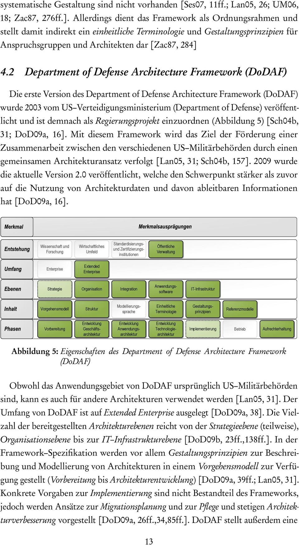 2 Department of Defense Architecture Framework (DoDAF) Die erste Version des Department of Defense Architecture Framework (DoDAF) wurde 2003 vom US Verteidigungsministerium (Department of Defense)