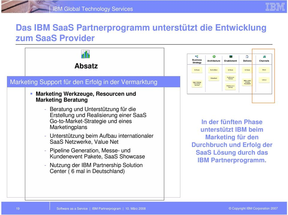 internationaler SaaS Netzwerke, Value Net - Pipeline Generation, Messe- und Kundenevent Pakete, SaaS Showcase - Nutzung der IBM Partnership Solution Center ( 6 mal in