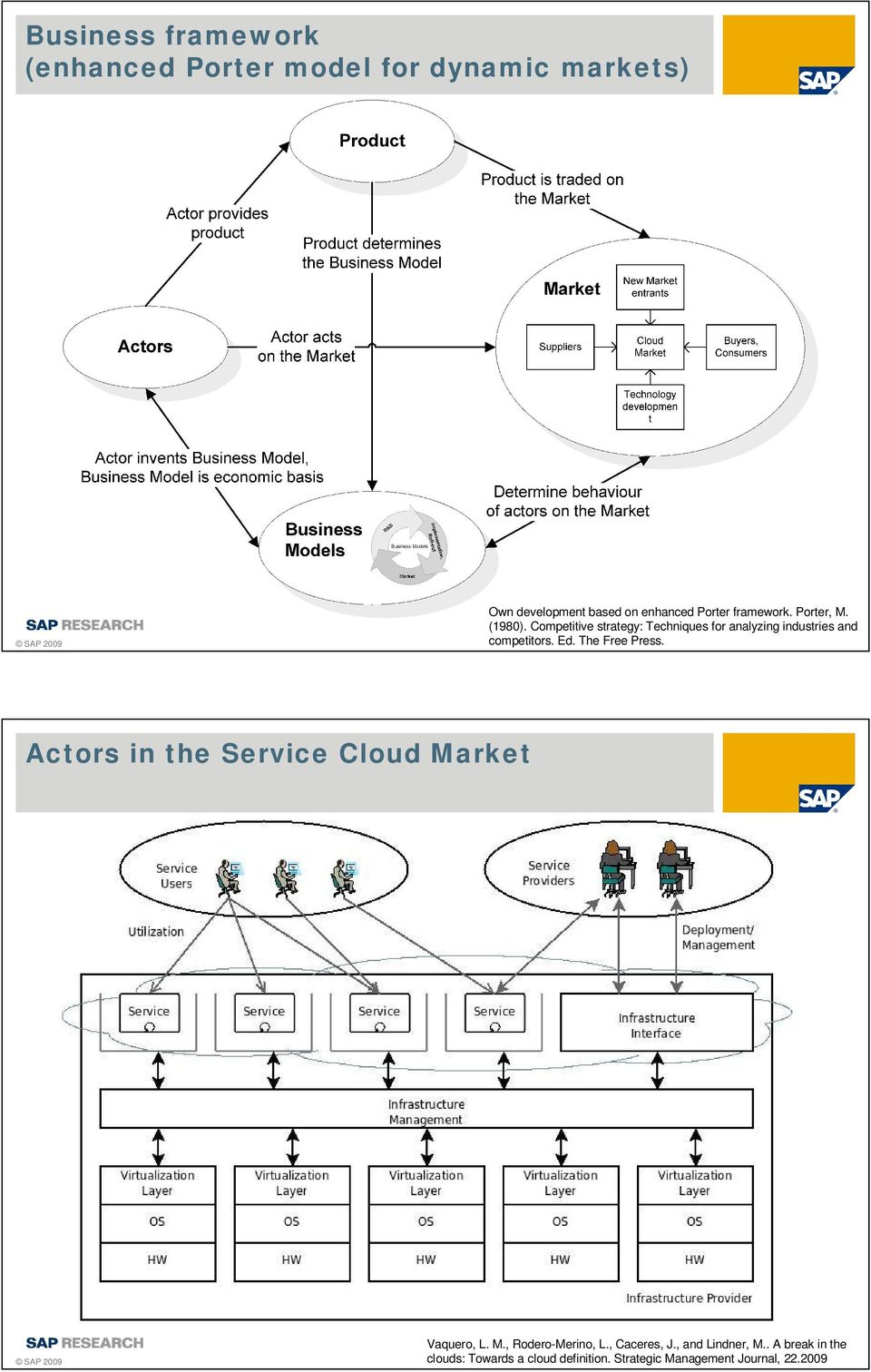 Ed. The Free Press. Actors in the Service Cloud Market Vaquero, L. M., Rodero-Merino, L., Caceres, J.