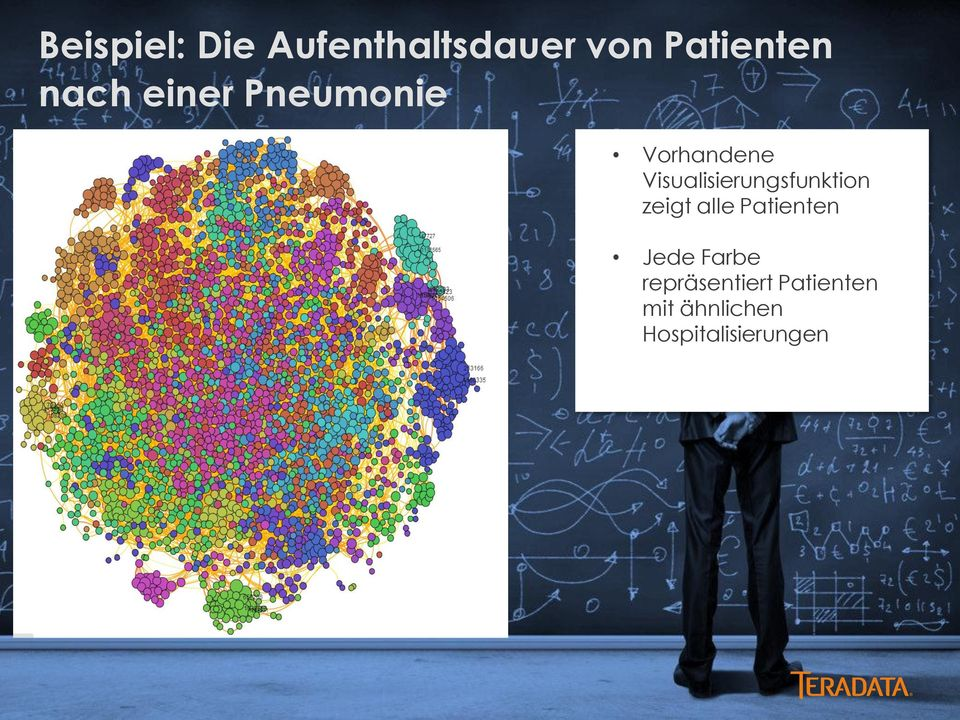 Visualisierungsfunktion zeigt alle Patienten