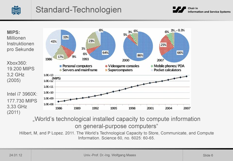 730 MIPS 3,33 GHz (2011) World s technological installed capacity to compute information on