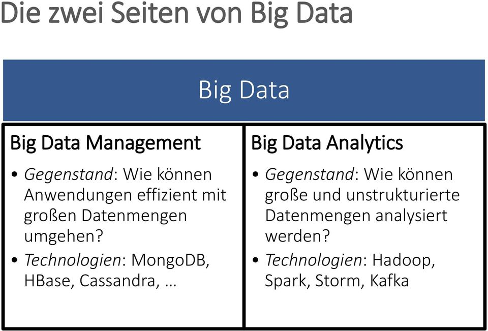 Technologien: MongoDB, HBase, Cassandra, Big Data Analytics Gegenstand: Wie