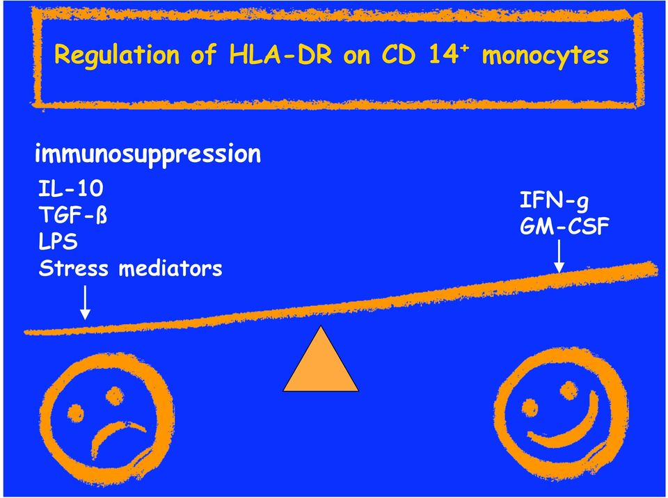 immunosuppression IL-10