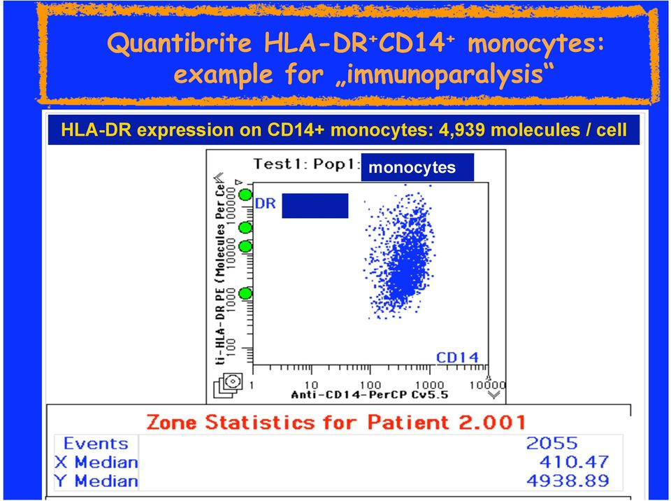 immunoparalysis HLA-DR expression