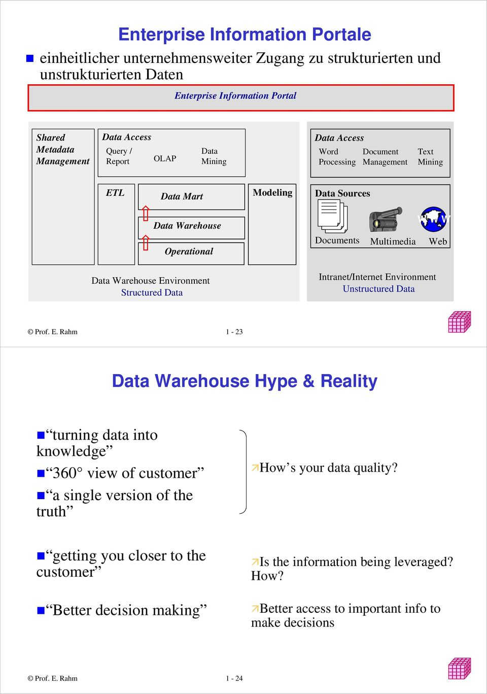 Structured Data Intranet/Internet Environment Unstructured Data Prof. E. Rahm 1-23 y yy Hype & Reality turning data into knowledge 360 view of customer a single version of the truth How s your data quality?