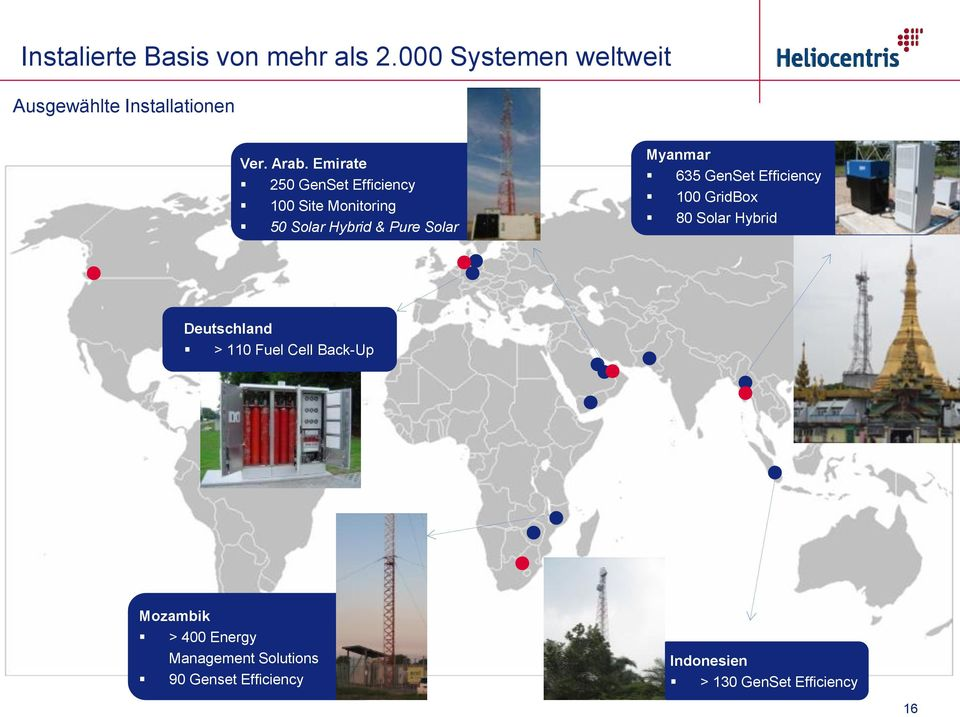 GenSet Efficiency 100 GridBox 80 Solar Hybrid Deutschland > 110 Fuel Cell Back-Up Mozambik