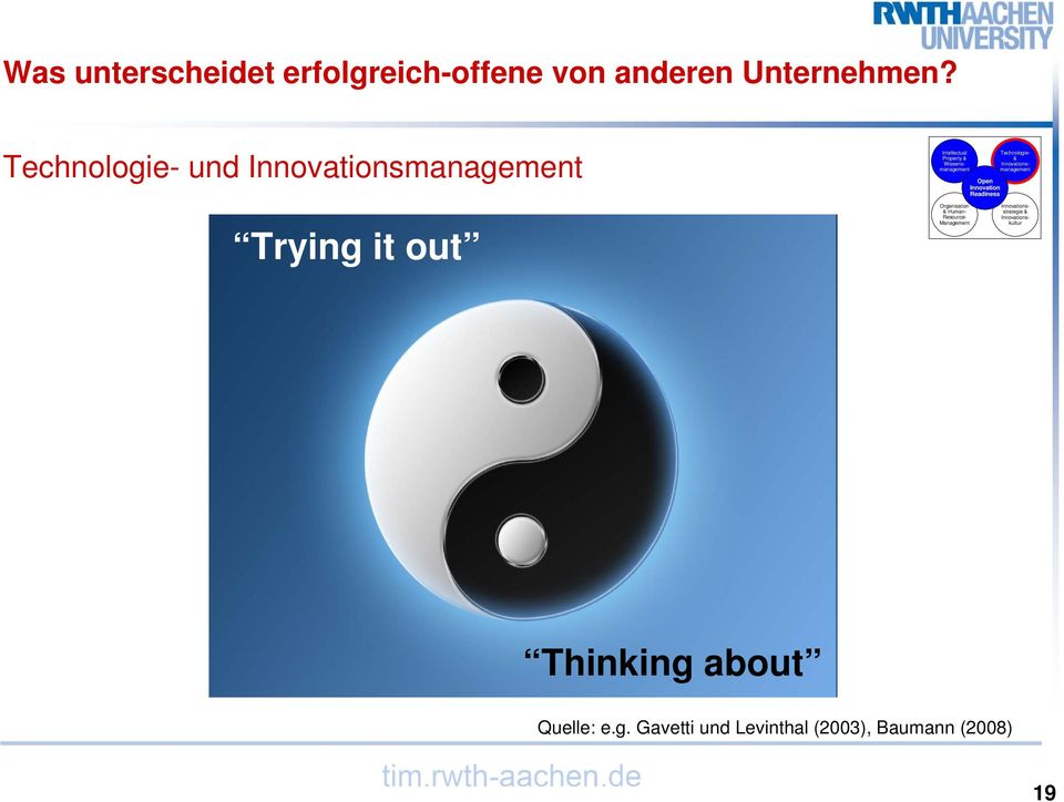 Innovation Readiness Trying it out Organisation & Human- Resource- Management Technologie- &