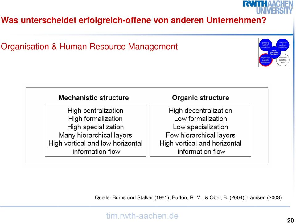 Innovation Readiness Organisation & Human- Resource- Management Technologie- &