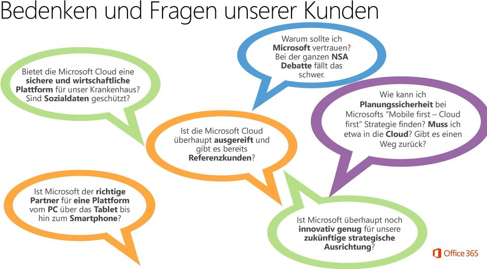 Wie kann ich Planungssicherheit bei Microsofts Mobile first Cloud first Strategie finden? Muss ich etwa in die Cloud? Gibt es einen Weg zurück?