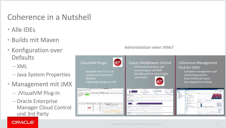 Fusion Middleware Control OOTB administration and monitoring for all FMW Dev/QA point-in-time insight into cluster Coherence Management Pack