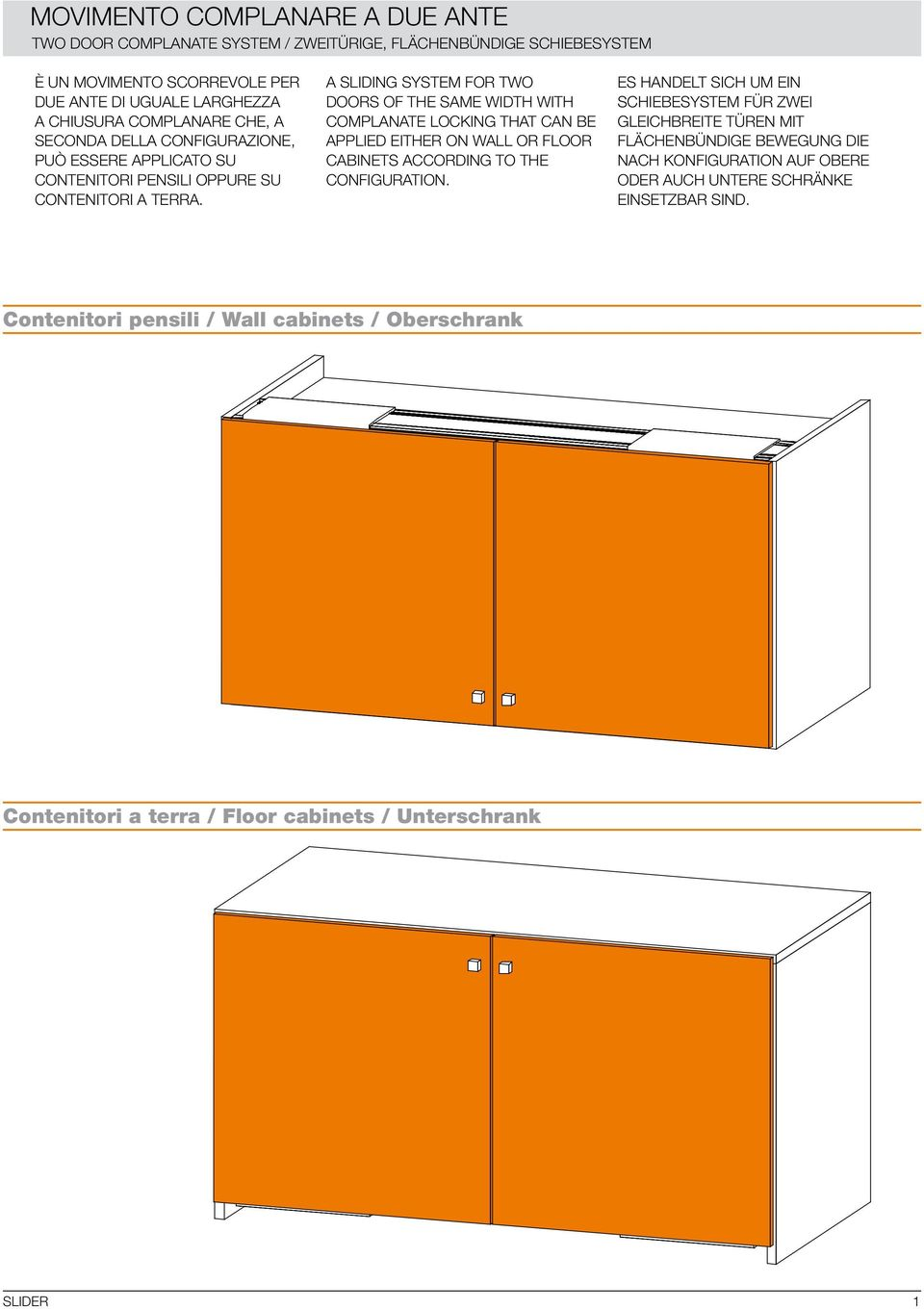 A SLIDING SYSTEM FOR TWO DOORS OF THE SAME WIDTH WITH COMPLANATE LOCKING THAT CAN BE APPLIED EITHER ON WALL OR FLOOR CABINETS ACCORDING TO THE CONFIGURATION.