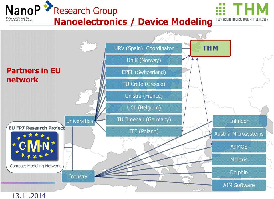 (Belgium) EU FP7 Research Project Universities TU Ilmenau (Germany) ITE (Poland)