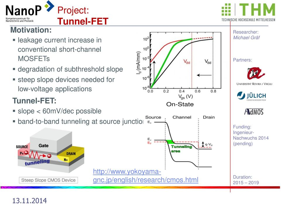 slope < 60mV/dec possible bandtoband tunneling at source junction Researcher: Michael Gräf Partners: