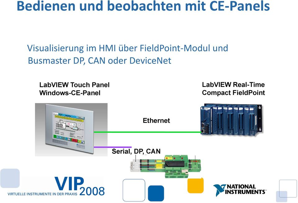 DeviceNet LabVIEW Touch Panel Windows-CE-Panel LabVIEW