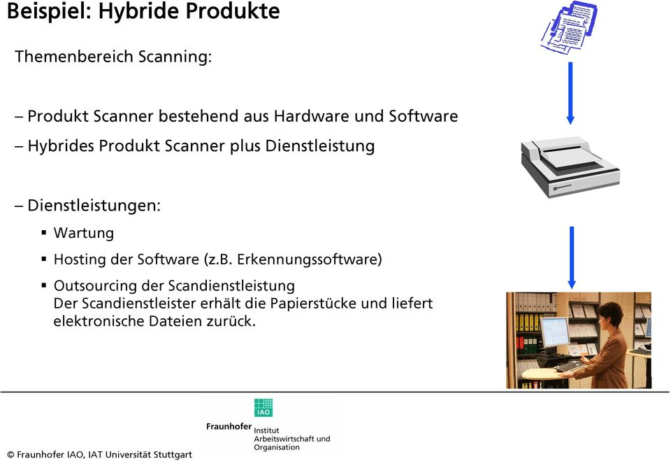 Wartung Hosting der Software (z.b.
