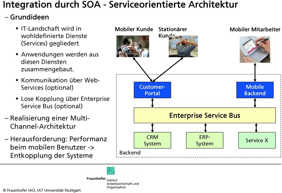 Kommunikation über Web- Services (optional) Lose Kopplung über Enterprise Service Bus (optional) Realisierung einer Multi-