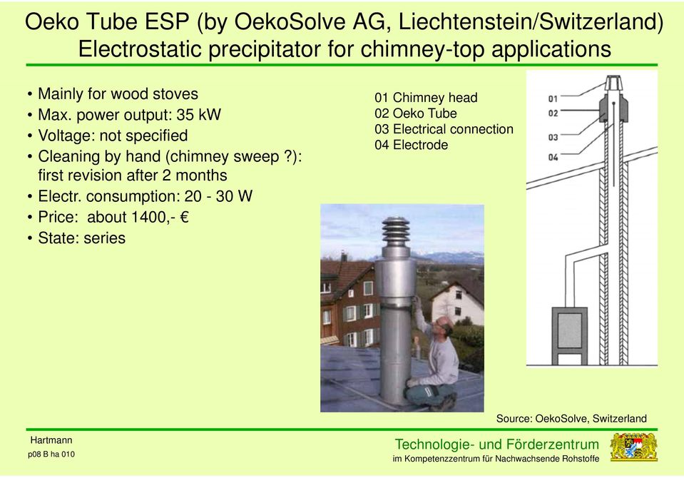 power output: 35 kw Voltage: not specified Cleaning by hand (chimney sweep?