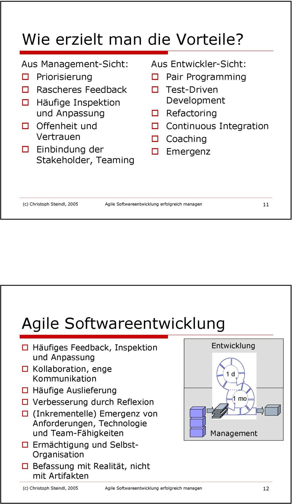 Development Refactoring Continuous Integration Coaching Emergenz (c) Christoph Steindl, 2005 Agile Softwareentwicklung erfolgreich managen 11 Agile Softwareentwicklung Häufiges Feedback, Inspektion