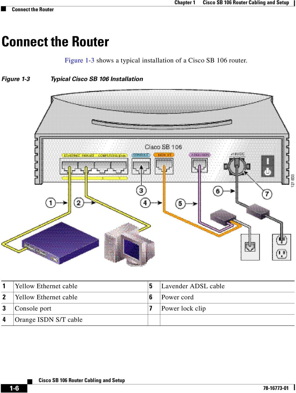 Figure 1-3 Typical Cisco SB 106 Installation 1 Yellow Ethernet cable 5