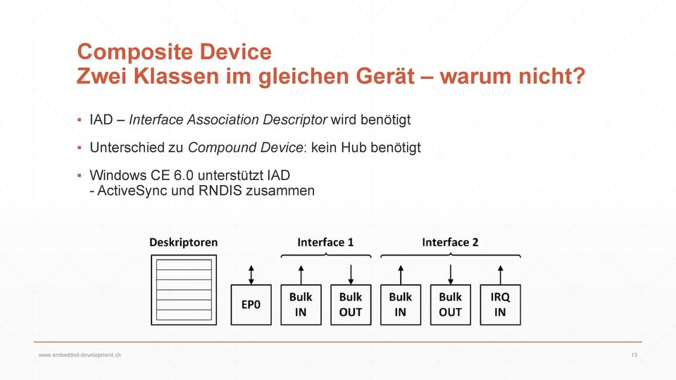 zu Compound Device: kein Hub benötigt Windows CE 6.
