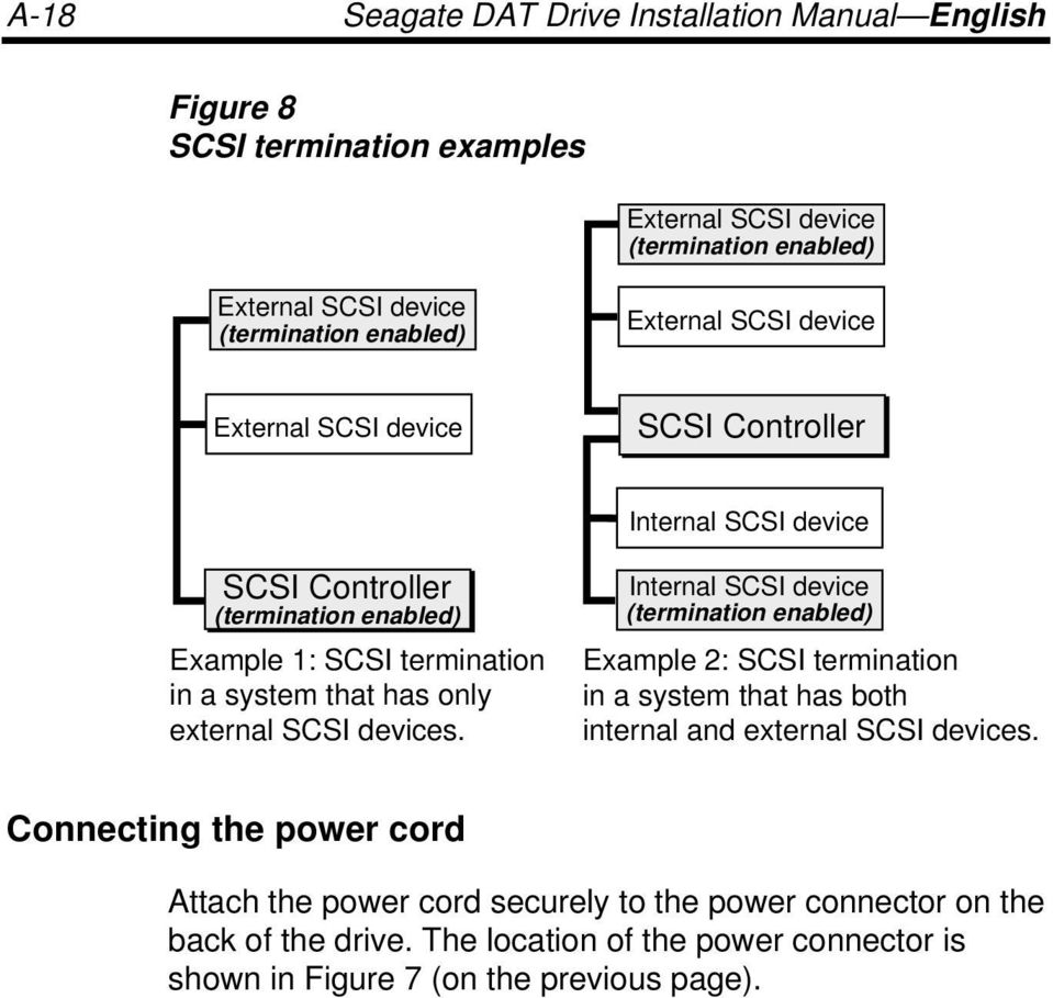 external SCSI devices. Internal SCSI device (termination enabled) Example 2: SCSI termination in a system that has both internal and external SCSI devices.