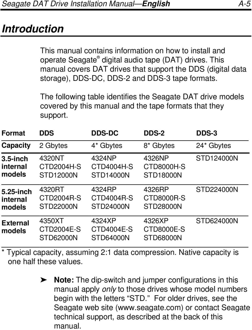 The following table identifies the Seagate DAT drive models covered by this manual and the tape formats that they support.